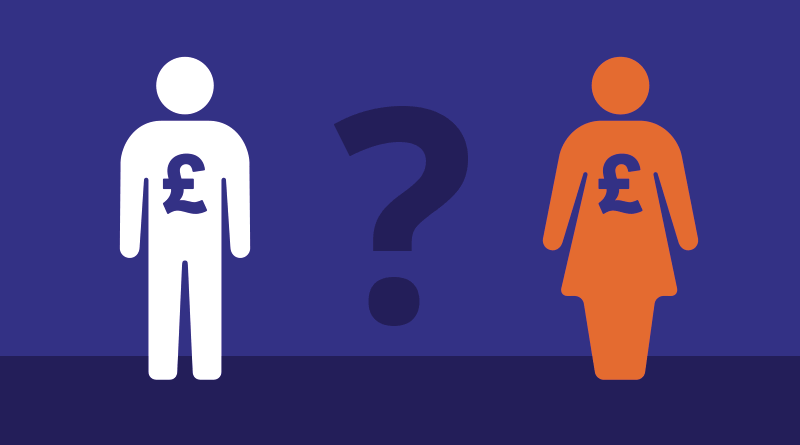 Do You Have A Gender Pay Gap?